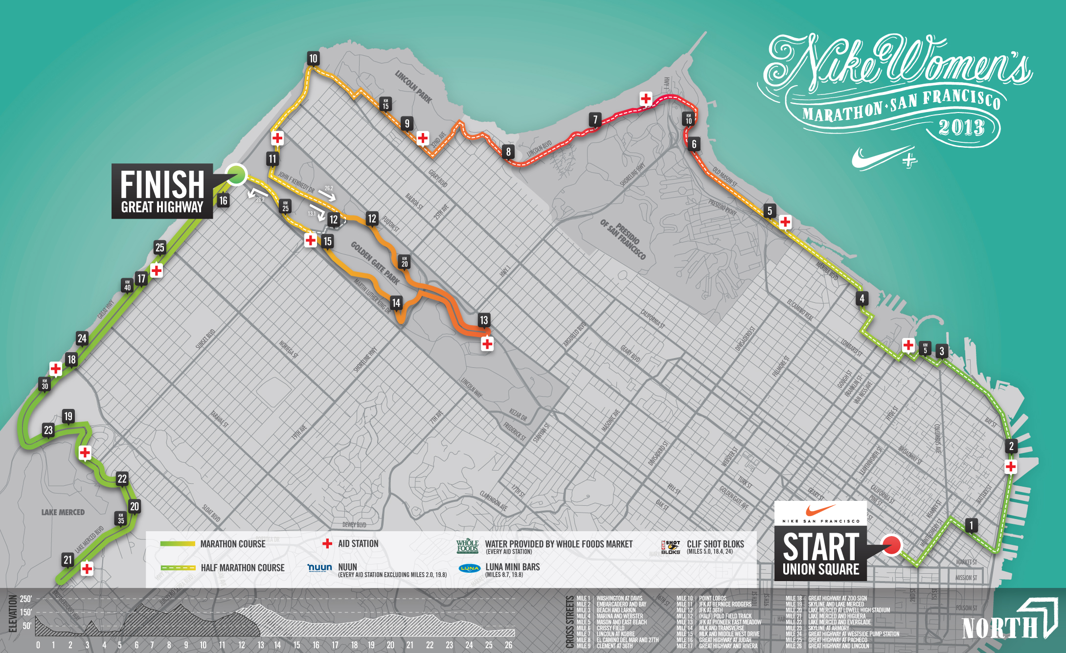 rock and roll marathon route map with Nike Womens Marathon 2013 on 1140051 besides Vancouver Sun Run Road Closures And Route Map moreover Rock N Roll San Diego Elevation Chart together with Ing New York City Marathon 2013 Review moreover Rock N Roll Las Vegas Half Marathon.